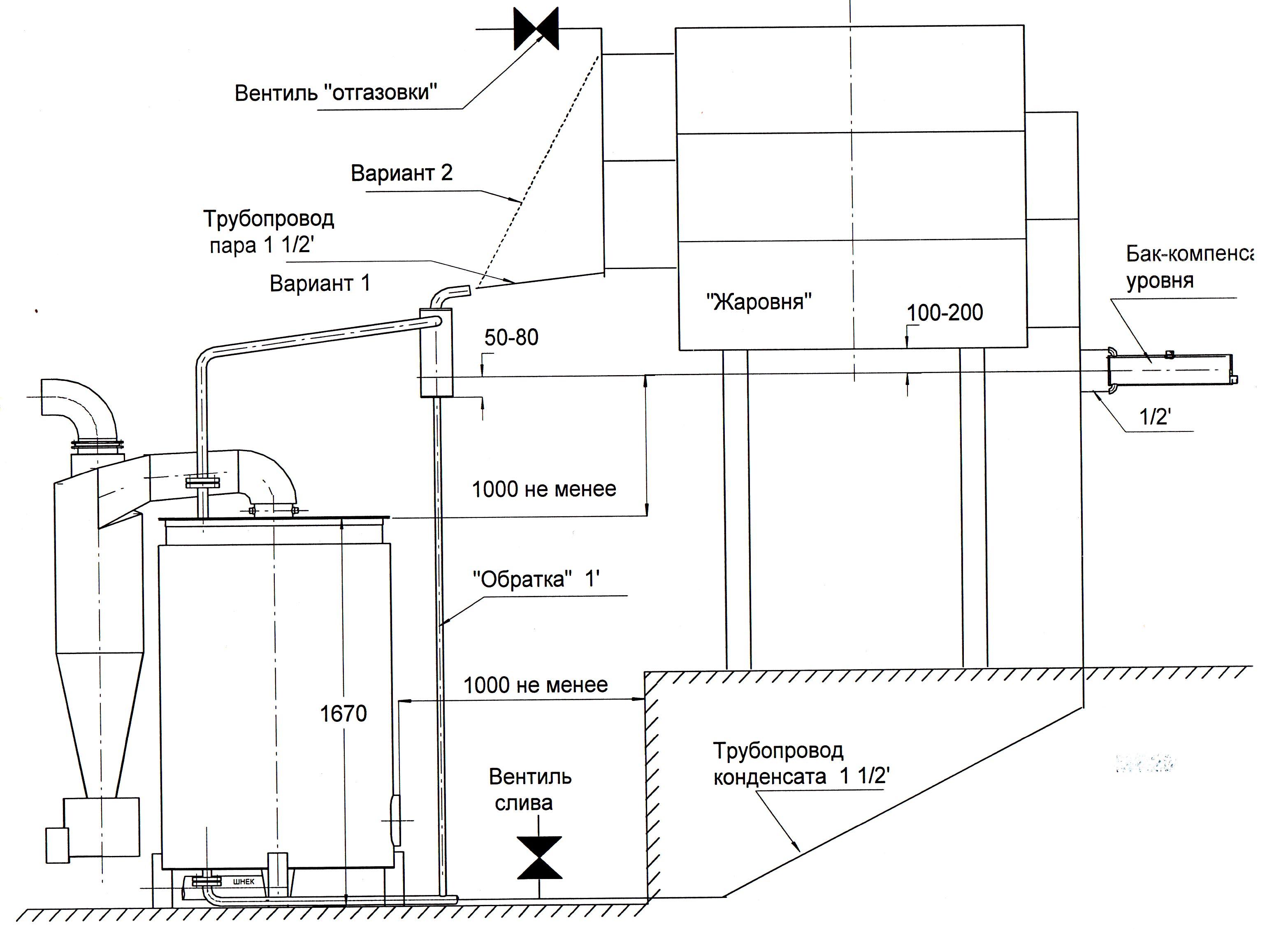 инструкция по установке водогрейных котлов